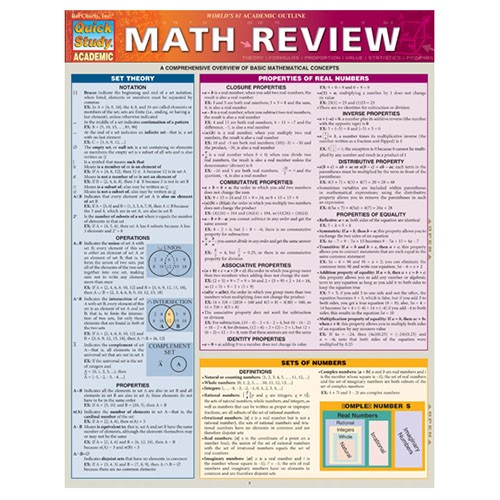 Math Review Quick Reference Guide