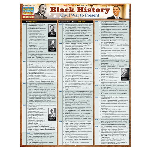 Black History: Civil War to Present Quick Reference Guide