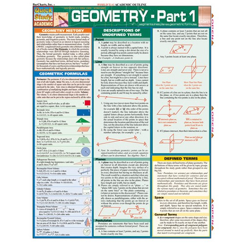 Geometry Part 1 Quick Reference Guide